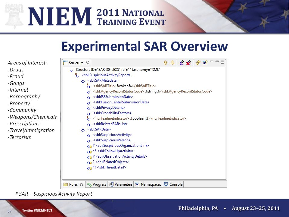 37 Twitter #NIEMNTE3 Experimental SAR Overview * SAR – Suspicious Activity Report Areas of Interest: -Drugs -Fraud -Gangs -Internet -Pornography -Prop