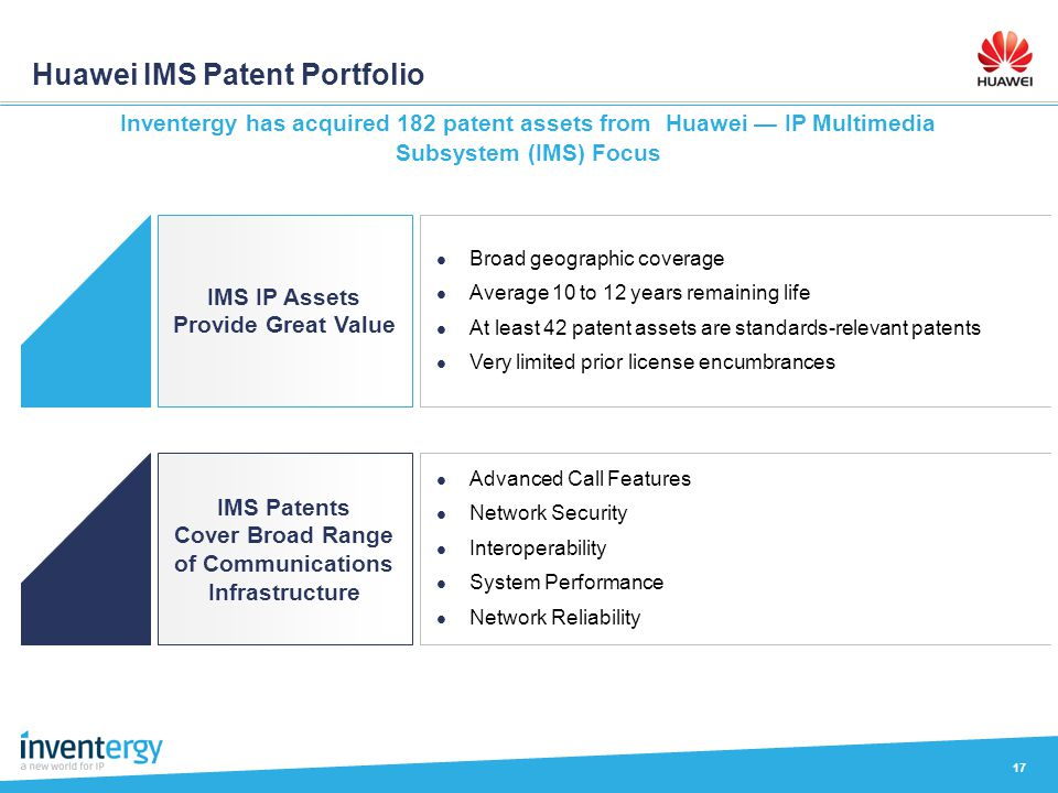 Huawei IMS Patent Portfolio 17 Inventergy has acquired 182 patent assets from Huawei — IP Multimedia Subsystem (IMS) Focus IMS IP Assets Provide Great