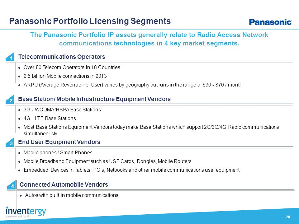 Panasonic Portfolio Licensing Segments 20 The Panasonic Portfolio IP assets generally relate to Radio Access Network communications technologies in 4
