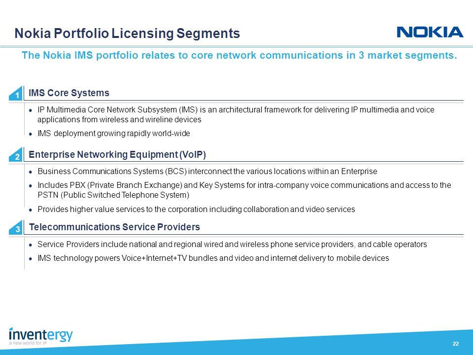 Nokia Portfolio Licensing Segments 22 The Nokia IMS portfolio relates to core network communications in 3 market segments. IMS Core Systems IP Multime