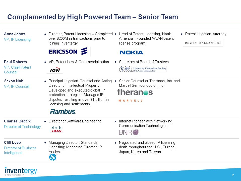 Complemented by High Powered Team – Senior Team 7 Anna Johns VP, IP Licensing Director, Patent Licensing – Completed over $200M in transactions prior