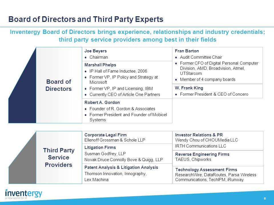 Board of Directors and Third Party Experts 8 Corporate Legal Firm Ellenoff Grossman & Schole LLP Litigation Firms Susman Godfrey, LLP Novak Druce Conn