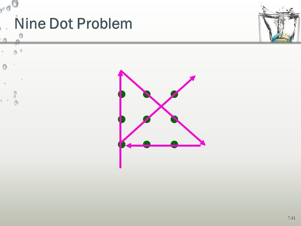 7-31 Nine Dot Problem