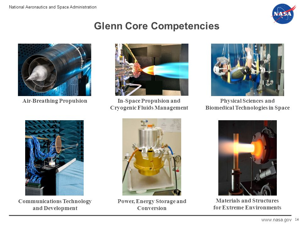 National Aeronautics and Space Administration www.nasa.gov Glenn Core Competencies Air-Breathing Propulsion In-Space Propulsion and Cryogenic Fluids Management Materials and Structures for Extreme Environments Physical Sciences and Biomedical Technologies in Space 14 Power, Energy Storage and Conversion Communications Technology and Development