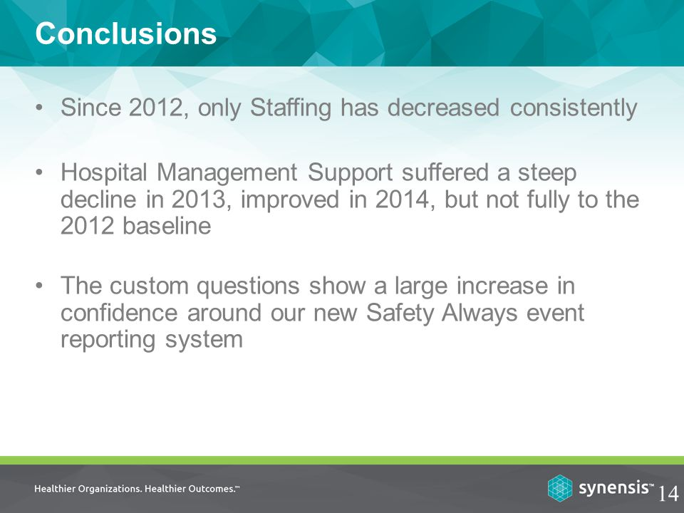 Conclusions Since 2012, only Staffing has decreased consistently Hospital Management Support suffered a steep decline in 2013, improved in 2014, but not fully to the 2012 baseline The custom questions show a large increase in confidence around our new Safety Always event reporting system 14