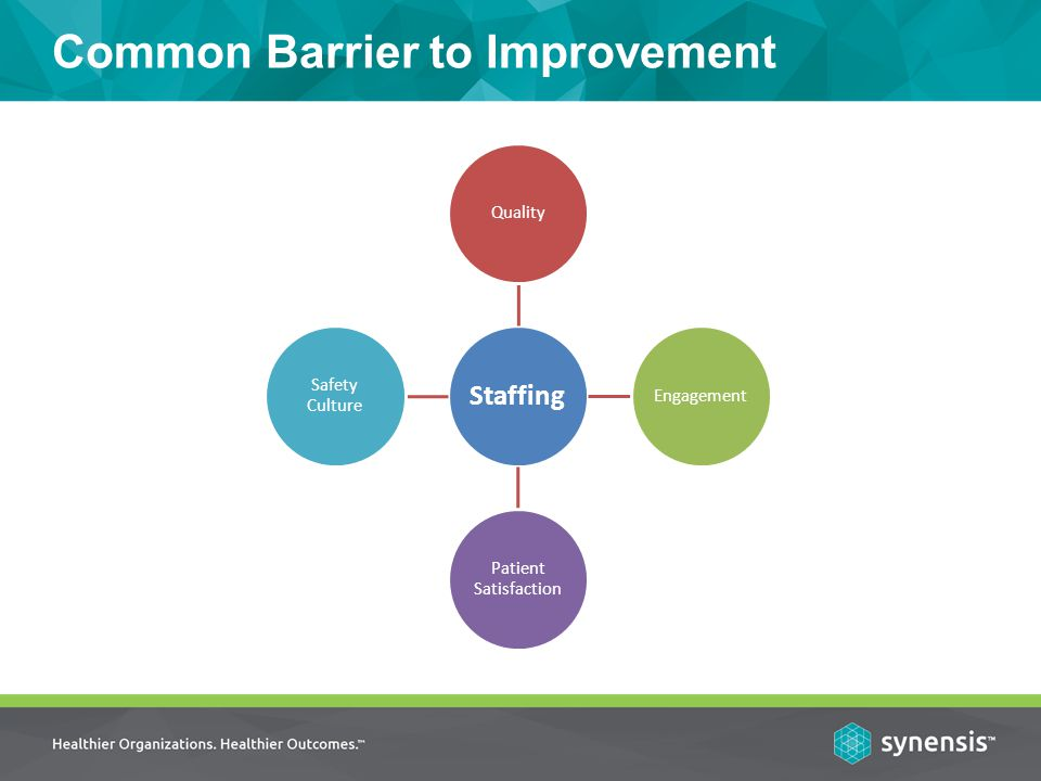 Common Barrier to Improvement Staffing QualityEngagement Patient Satisfaction Safety Culture