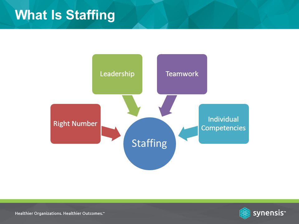 What Is Staffing Staffing Right NumberLeadershipTeamwork Individual Competencies