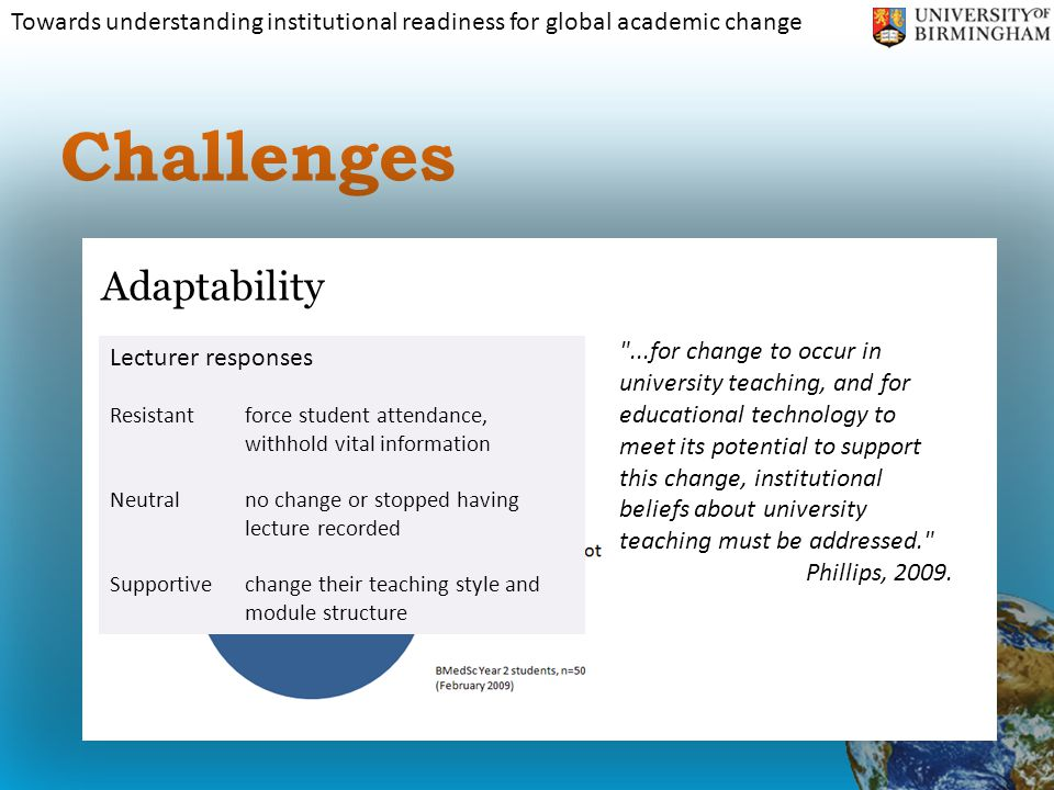 Towards understanding institutional readiness for global academic change Technology Open Education Commitment Competitiveness Adaptability Challenges ...for change to occur in university teaching, and for educational technology to meet its potential to support this change, institutional beliefs about university teaching must be addressed. Phillips, 2009.