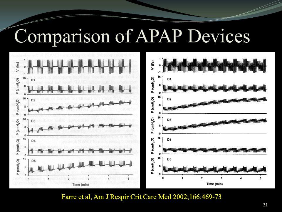 Comparison of APAP Devices 31 Farre et al, Am J Respir Crit Care Med 2002;166:469-73