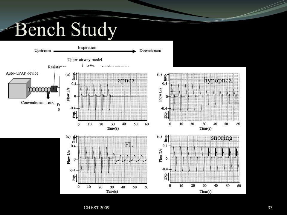 Bench Study CHEST 200933 apneahypopnea FL snoring