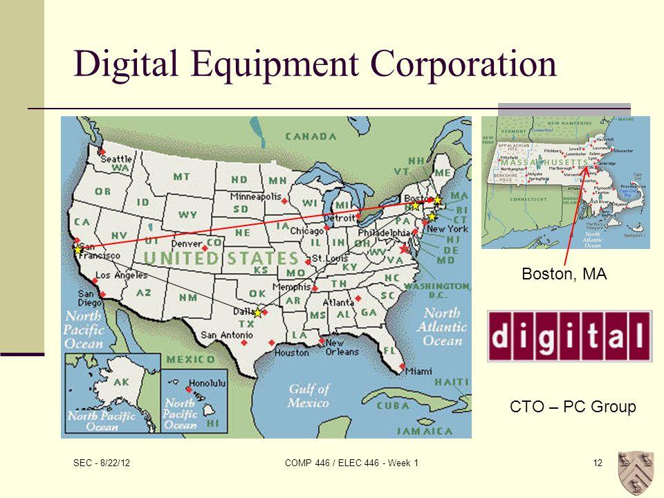 SEC - 8/22/12 COMP 446 / ELEC 446 - Week 112 Digital Equipment Corporation Boston, MA CTO – PC Group