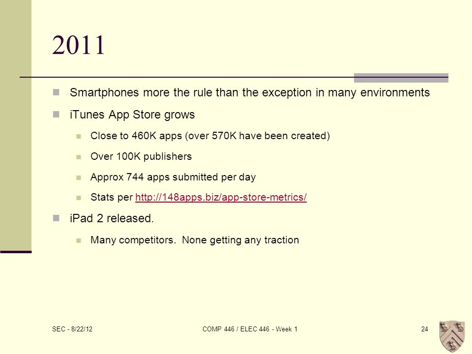 2011 Smartphones more the rule than the exception in many environments iTunes App Store grows Close to 460K apps (over 570K have been created) Over 100K publishers Approx 744 apps submitted per day Stats per http://148apps.biz/app-store-metrics/http://148apps.biz/app-store-metrics/ iPad 2 released.