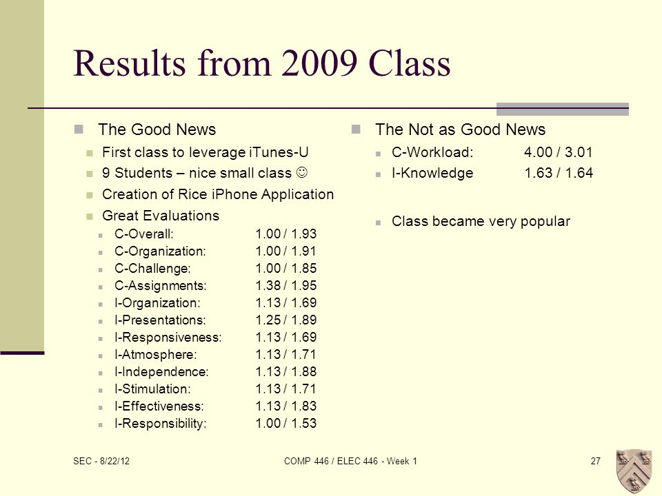 Results from 2009 Class The Good News First class to leverage iTunes-U 9 Students – nice small class Creation of Rice iPhone Application Great Evaluations C-Overall:1.00 / 1.93 C-Organization:1.00 / 1.91 C-Challenge:1.00 / 1.85 C-Assignments:1.38 / 1.95 I-Organization:1.13 / 1.69 I-Presentations:1.25 / 1.89 I-Responsiveness:1.13 / 1.69 I-Atmosphere:1.13 / 1.71 I-Independence:1.13 / 1.88 I-Stimulation:1.13 / 1.71 I-Effectiveness:1.13 / 1.83 I-Responsibility:1.00 / 1.53 The Not as Good News C-Workload:4.00 / 3.01 I-Knowledge1.63 / 1.64 Class became very popular SEC - 8/22/12 COMP 446 / ELEC 446 - Week 127