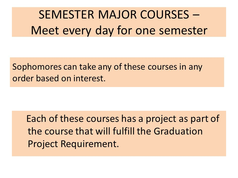 SEMESTER MAJOR COURSES – Meet every day for one semester Each of these courses has a project as part of the course that will fulfill the Graduation Project Requirement.