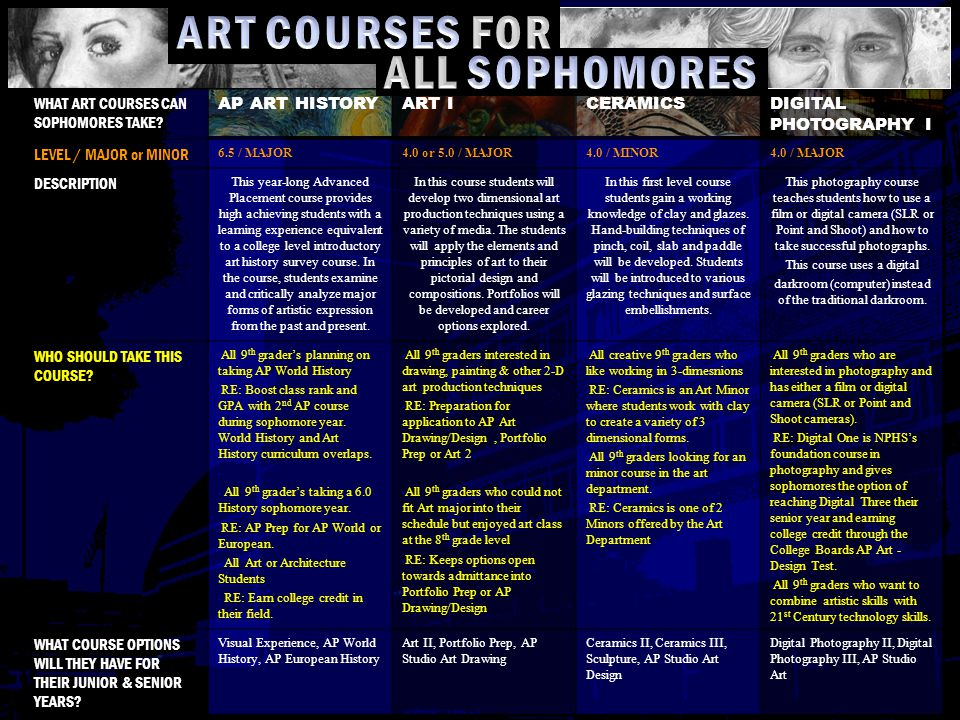 WHAT ART COURSES CAN SOPHOMORES TAKE.