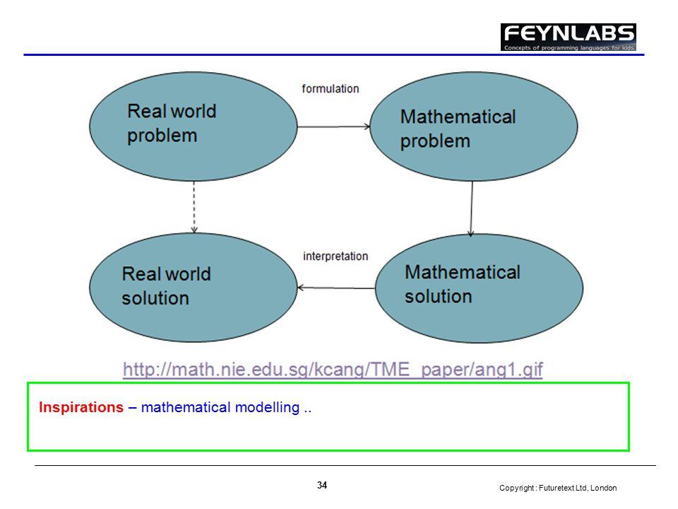 Copyright : Futuretext Ltd, London 34 Inspirations – mathematical modelling..