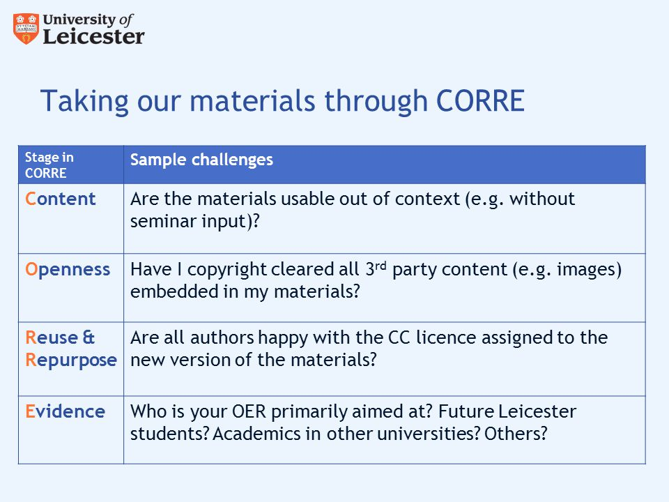 Taking our materials through CORRE Stage in CORRE Sample challenges ContentAre the materials usable out of context (e.g.