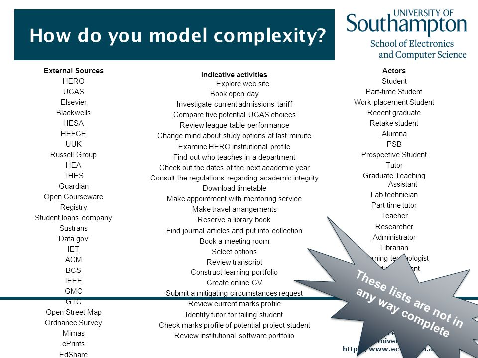 Learning Societies Lab, University of Southampton http://www.ecs.soton.ac.uk/~saw How do you model complexity.
