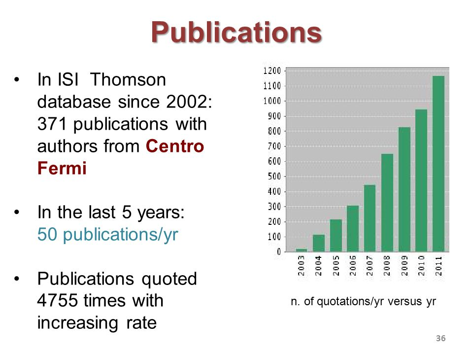 Publications 36 In ISI Thomson database since 2002: 371 publications with authors from Centro Fermi In the last 5 years: 50 publications/yr Publicatio