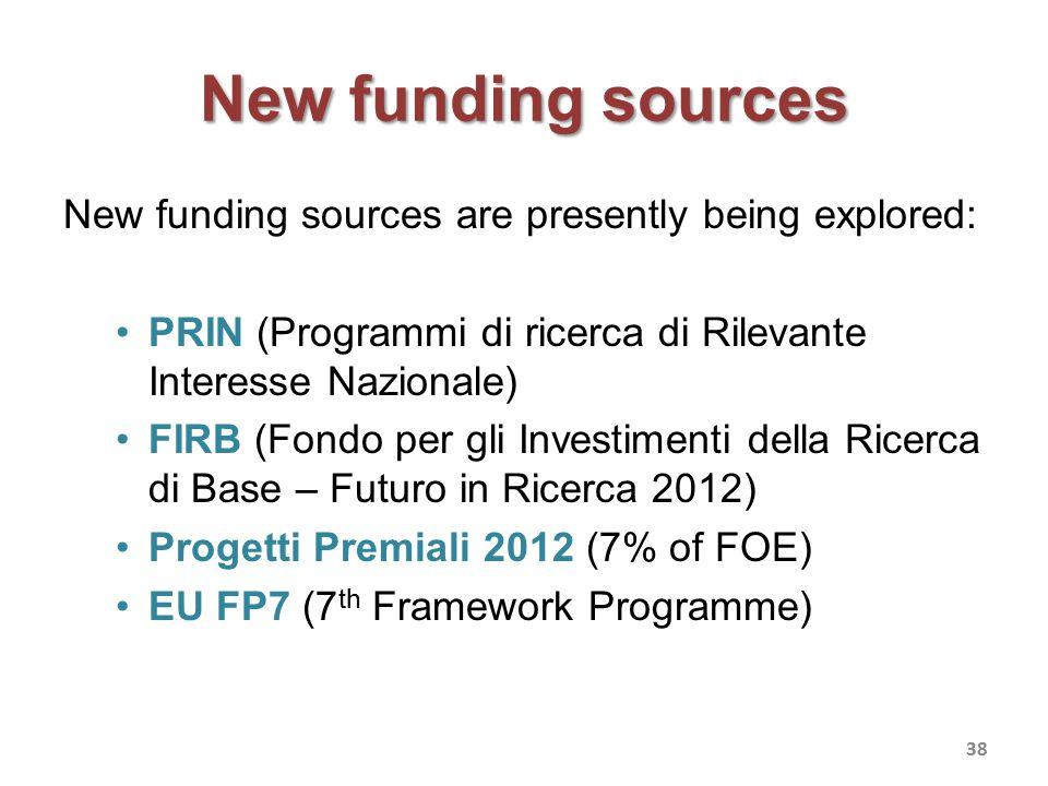 New funding sources New funding sources are presently being explored: PRIN (Programmi di ricerca di Rilevante Interesse Nazionale) FIRB (Fondo per gli Investimenti della Ricerca di Base – Futuro in Ricerca 2012) Progetti Premiali 2012 (7% of FOE) EU FP7 (7 th Framework Programme) 38