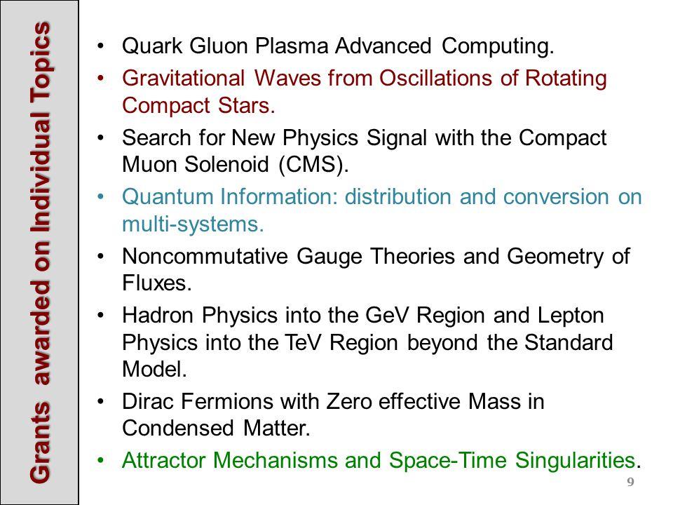 Quark Gluon Plasma Advanced Computing.
