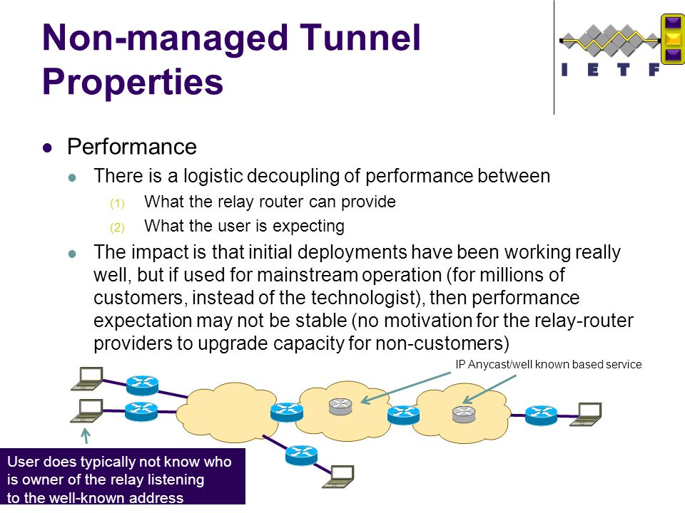 Non-managed Tunnel Properties Performance There is a logistic decoupling of performance between (1) What the relay router can provide (2) What the use