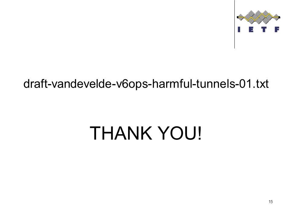 15 draft-vandevelde-v6ops-harmful-tunnels-01.txt THANK YOU!
