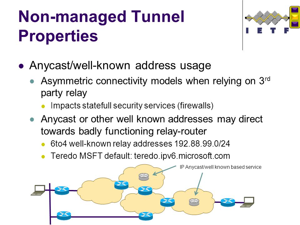 Anycast/well-known address usage Asymmetric connectivity models when relying on 3 rd party relay Impacts statefull security services (firewalls) Anyca
