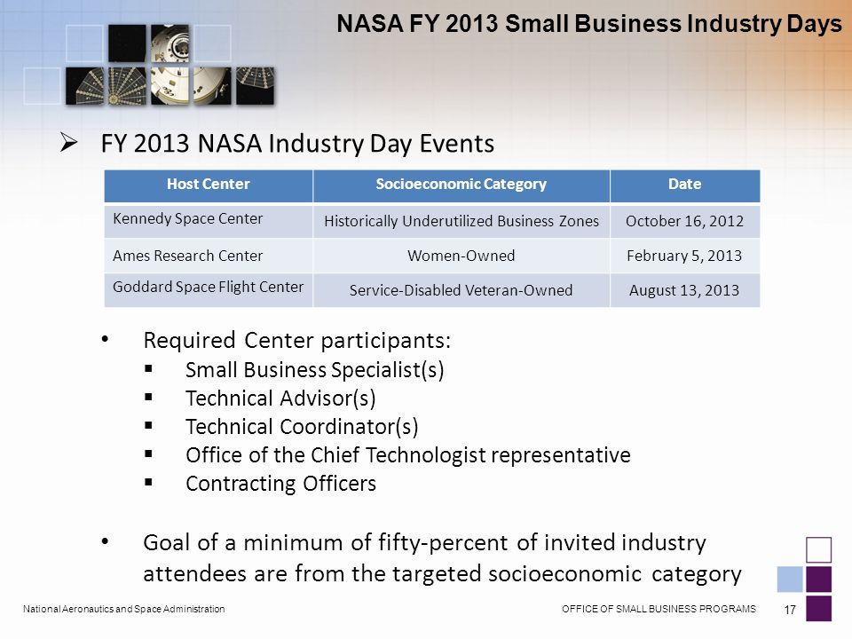 OFFICE OF SMALL BUSINESS PROGRAMSNational Aeronautics and Space Administration 17 NASA FY 2013 Small Business Industry Days  FY 2013 NASA Industry Day Events Required Center participants:  Small Business Specialist(s)  Technical Advisor(s)  Technical Coordinator(s)  Office of the Chief Technologist representative  Contracting Officers Goal of a minimum of fifty-percent of invited industry attendees are from the targeted socioeconomic category Host CenterSocioeconomic CategoryDate Kennedy Space Center Historically Underutilized Business ZonesOctober 16, 2012 Ames Research CenterWomen-OwnedFebruary 5, 2013 Goddard Space Flight Center Service-Disabled Veteran-OwnedAugust 13, 2013