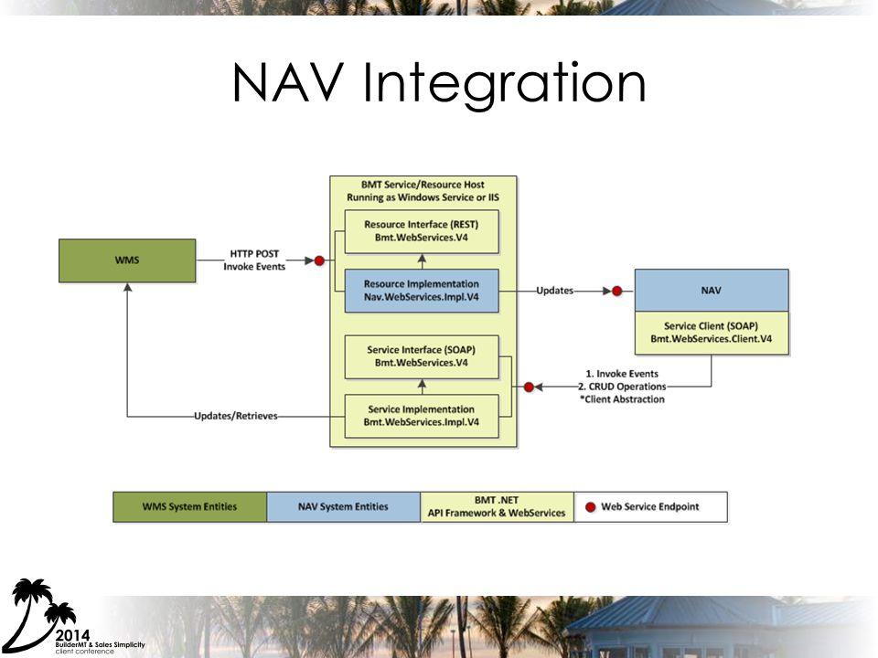 NAV Integration