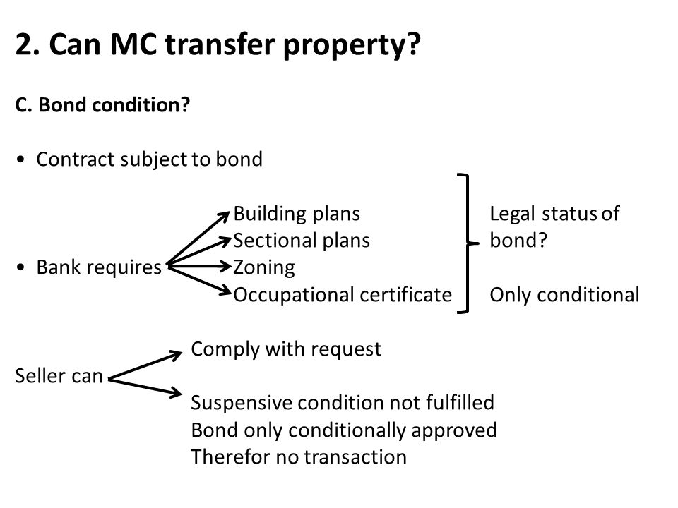 C. Bond condition? Contract subject to bond Building plansLegal status of Sectional plansbond? Bank requires Zoning Occupational certificateOnly condi