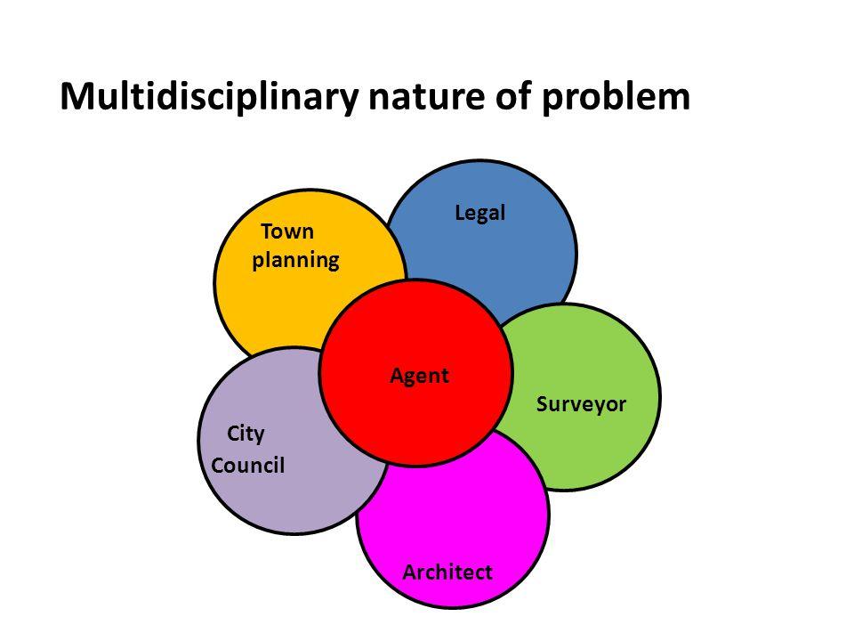 Multidisciplinary nature of problem Legal Town planning Surveyor Architect City Council Agent