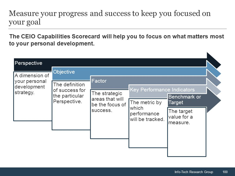 Info-Tech Research Group100 The CEIO Capabilities Scorecard will help you to focus on what matters most to your personal development. Measure your pro
