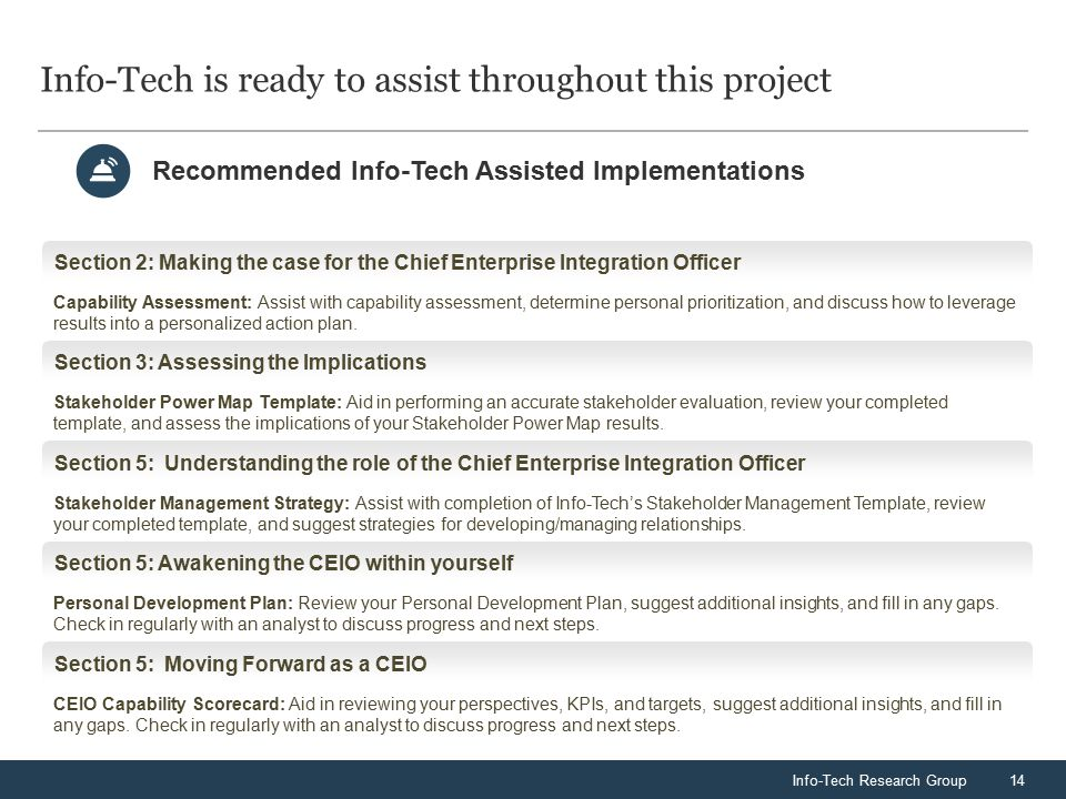 Info-Tech Research Group14 Info-Tech is ready to assist throughout this project Section 2: Making the case for the Chief Enterprise Integration Officer Section 3: Assessing the Implications Section 5: Understanding the role of the Chief Enterprise Integration Officer Section 5: Awakening the CEIO within yourself Capability Assessment: Assist with capability assessment, determine personal prioritization, and discuss how to leverage results into a personalized action plan.