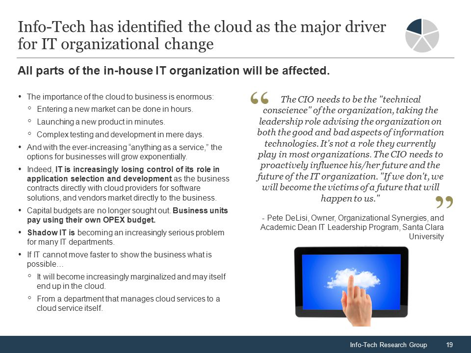 Info-Tech Research Group19 Info-Tech has identified the cloud as the major driver for IT organizational change The importance of the cloud to business