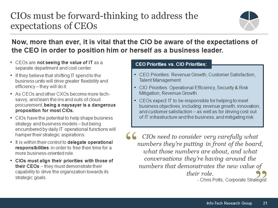 Info-Tech Research Group21 CIOs must be forward-thinking to address the expectations of CEOs CEOs are not seeing the value of IT as a separate department and cost center.