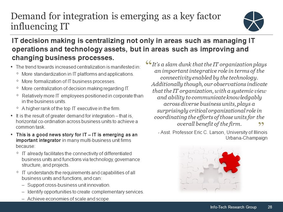 Info-Tech Research Group28 Demand for integration is emerging as a key factor influencing IT The trend towards increased centralization is manifested