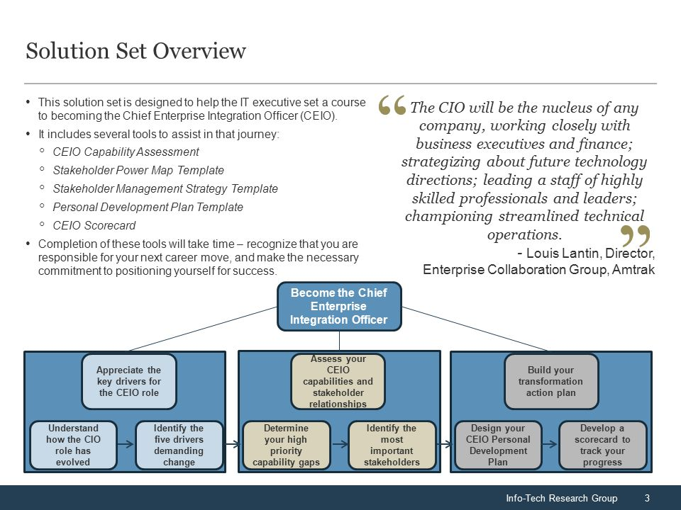 Info-Tech Research Group3 Solution Set Overview This solution set is designed to help the IT executive set a course to becoming the Chief Enterprise I