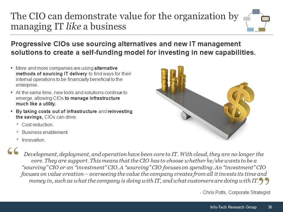 Info-Tech Research Group36 Progressive CIOs use sourcing alternatives and new IT management solutions to create a self-funding model for investing in