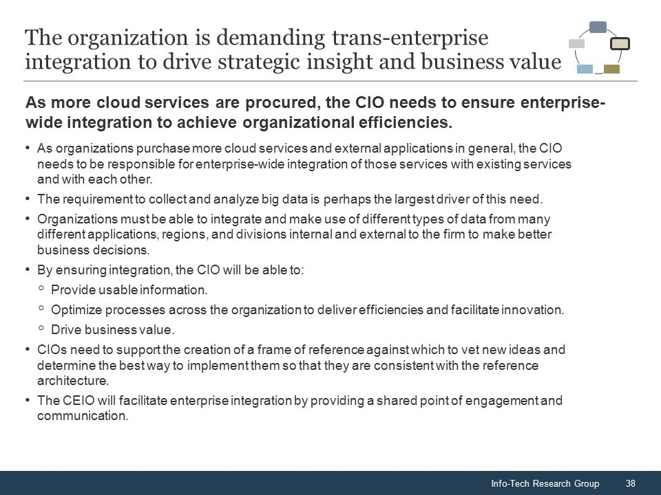 Info-Tech Research Group38 As more cloud services are procured, the CIO needs to ensure enterprise- wide integration to achieve organizational efficie