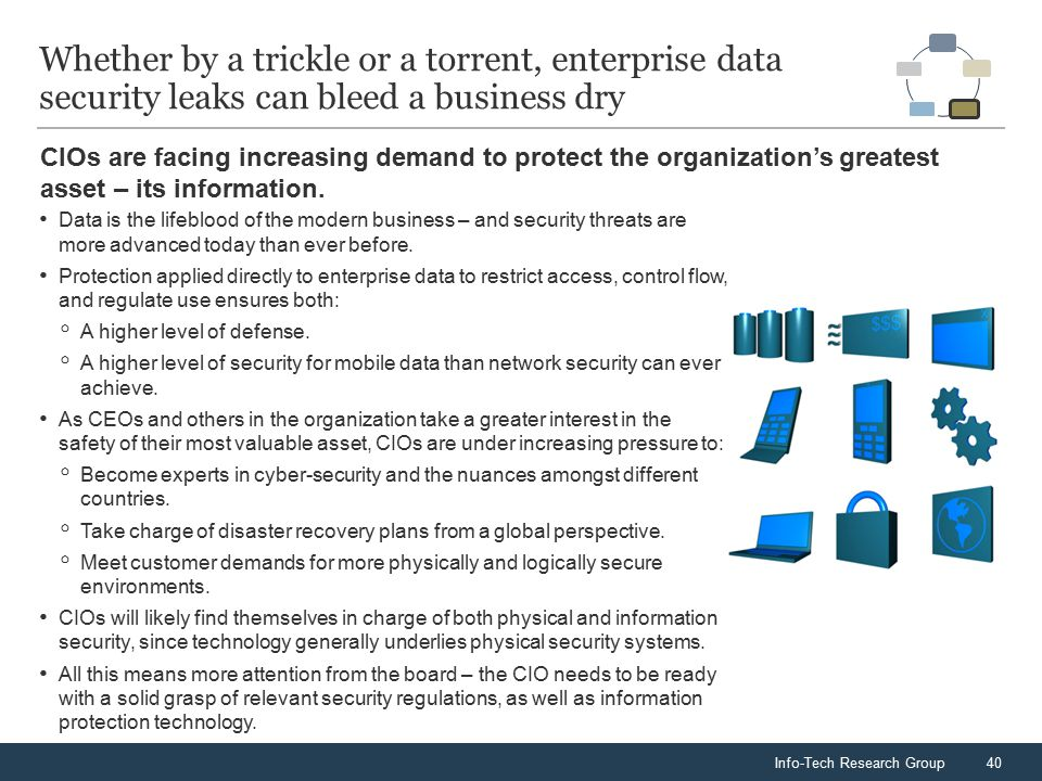 Info-Tech Research Group40 CIOs are facing increasing demand to protect the organization's greatest asset – its information.