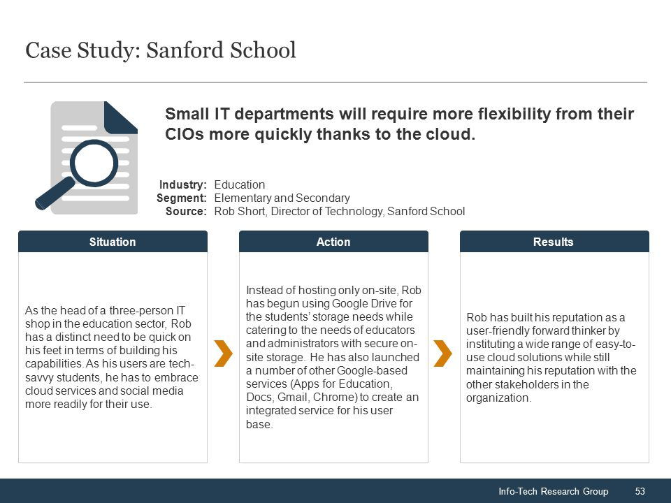 Info-Tech Research Group53 Small IT departments will require more flexibility from their CIOs more quickly thanks to the cloud. Case Study: Sanford Sc