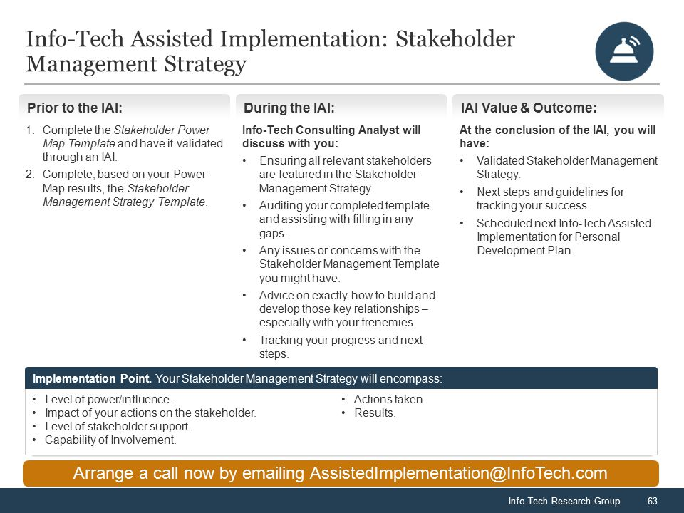 Info-Tech Research Group63 Info-Tech Assisted Implementation: Stakeholder Management Strategy Arrange a call now by emailing AssistedImplementation@InfoTech.com Prior to the IAI: 1.Complete the Stakeholder Power Map Template and have it validated through an IAI.