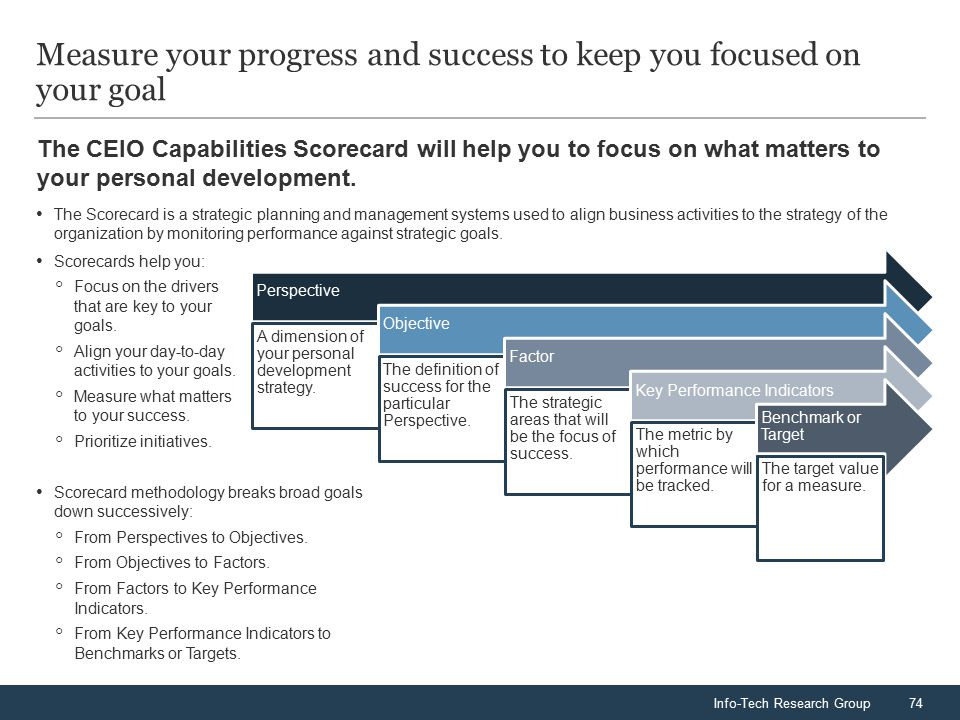 Info-Tech Research Group74 The CEIO Capabilities Scorecard will help you to focus on what matters to your personal development.