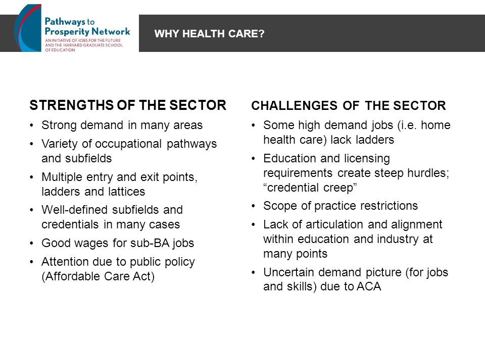 WHY HEALTH CARE? STRENGTHS OF THE SECTOR Strong demand in many areas Variety of occupational pathways and subfields Multiple entry and exit points, la