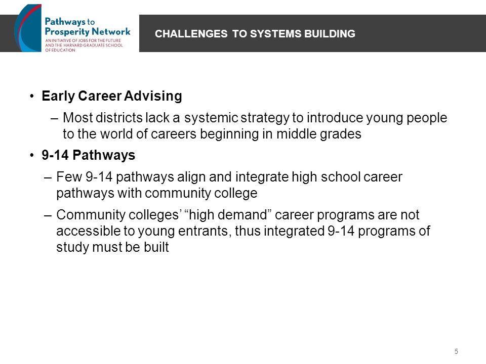 CHALLENGES TO SYSTEMS BUILDING Early Career Advising –Most districts lack a systemic strategy to introduce young people to the world of careers beginn