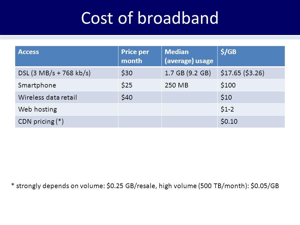 Cost of broadband AccessPrice per month Median (average) usage $/GB DSL (3 MB/s + 768 kb/s)$301.7 GB (9.2 GB)$17.65 ($3.26) Smartphone$25250 MB$100 Wi