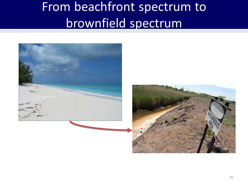 From beachfront spectrum to brownfield spectrum 70