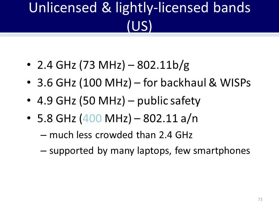 Unlicensed & lightly-licensed bands (US) 2.4 GHz (73 MHz) – 802.11b/g 3.6 GHz (100 MHz) – for backhaul & WISPs 4.9 GHz (50 MHz) – public safety 5.8 GH