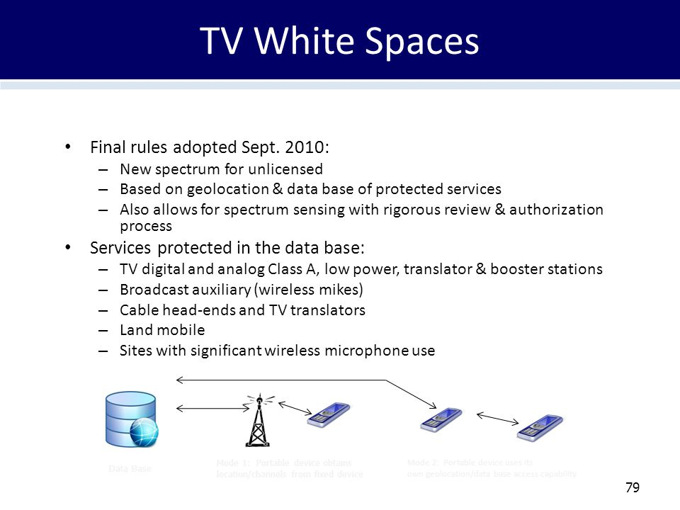 TV White Spaces Final rules adopted Sept.